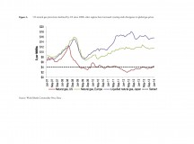 The 2013 North American Natural Gas Market – a Year in Review